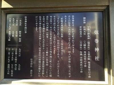 弦巻神社の歴史