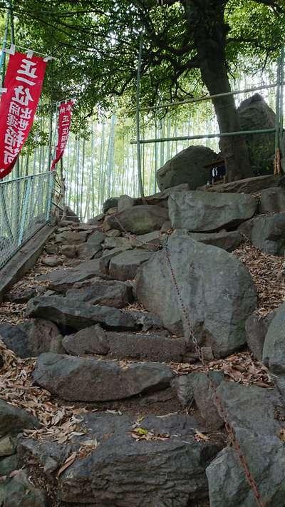 東光寺町稲荷神社(山梨県)