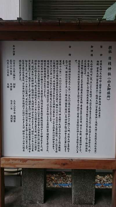 日本橋日枝神社の歴史